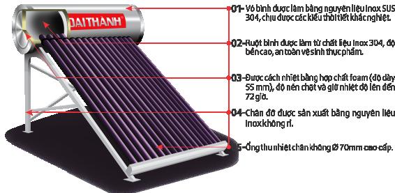 Mô tả chi tiết máy nước nóng năng lượng mặt trời Đại Thành F70